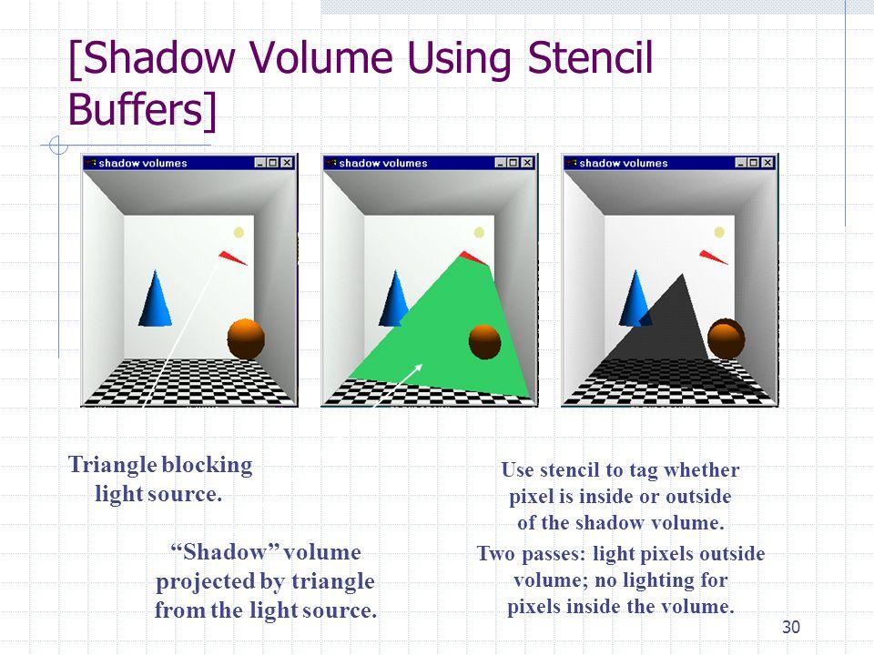 [Shadow Volume Using Stencil Buffers]
